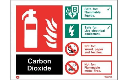 W6372D - CARBON DIOXIDE EXTINGUISHER IDENTIFICATION SIGN wp