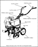 Merry Tiller Body, Frame and Transmission Parts