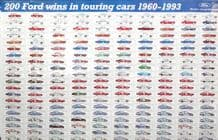 """FORD 200 TOURING CAR WINS 1960-93.  Poster 31 x 21"""" (790 x 540mm)"""